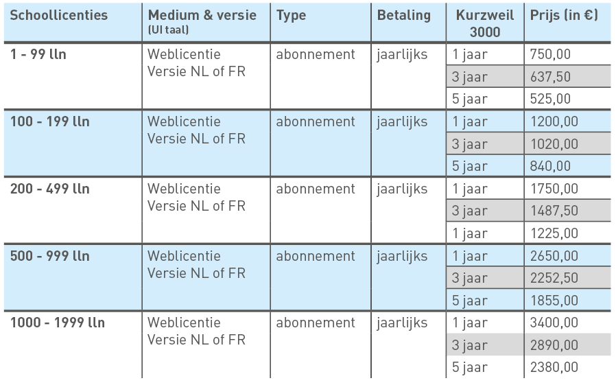 Kurzweil 3000 school weblicense prices